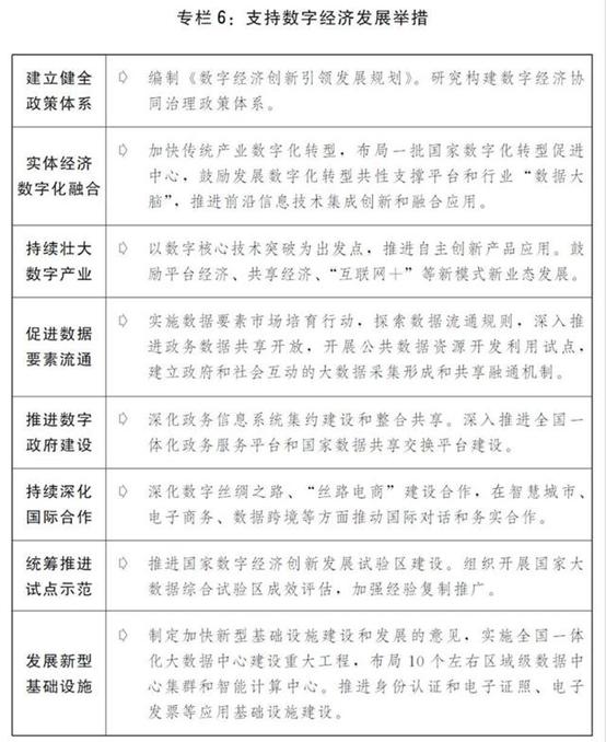 图表:关于2019年国民经济和社会发展计划执行情况与2020年国民经济和社会发展计划草案的报告(专栏6) 新华社发